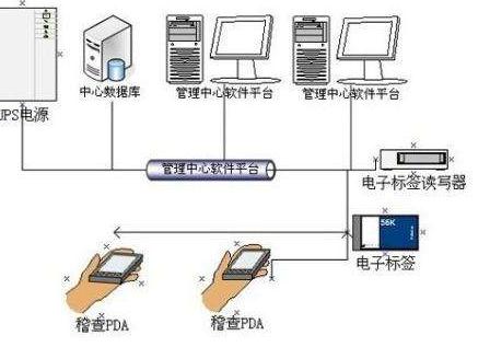 演出票RFID防伪标签制作方案及技术