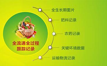 农产品一物一码追溯系统流程与功能