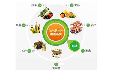 农产品行业追溯系统具有哪些核心价值?可以解决那些问题?